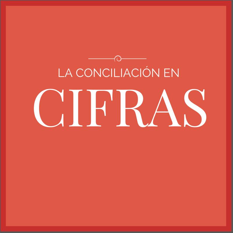 as cifras de la conciliación | Erre Ese