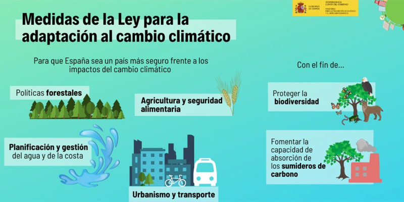 https://erreese.com/wp-content/uploads/2021/05/Ley-cambio-climatico.png